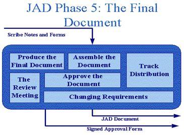 JAD_FinalDocument