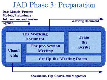 JAD_Preparation