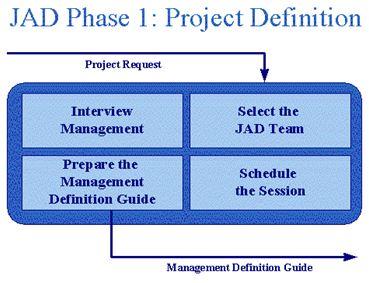 JAD_ProjectDefinition