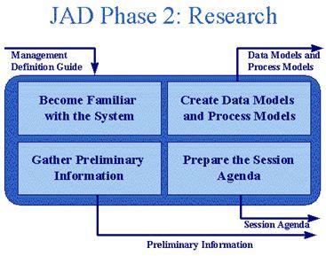 JAD_Research