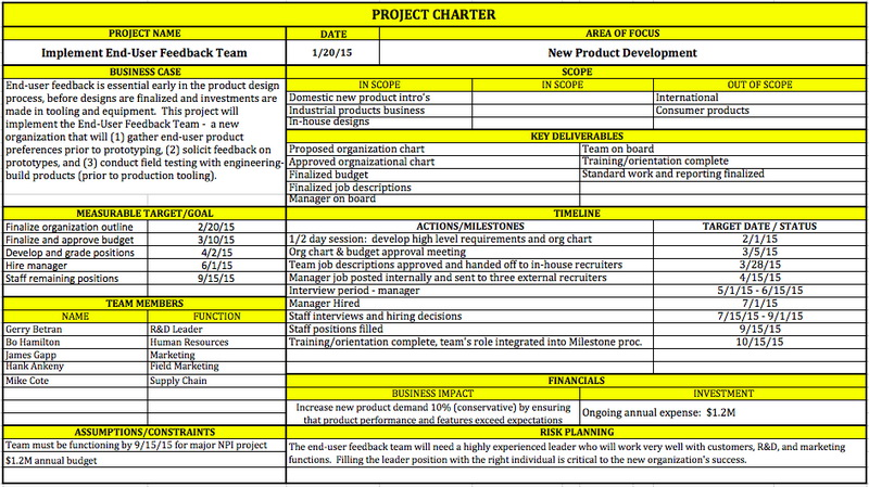 Apa itu project charter for Software project charter template